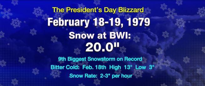 presidents day blizzare