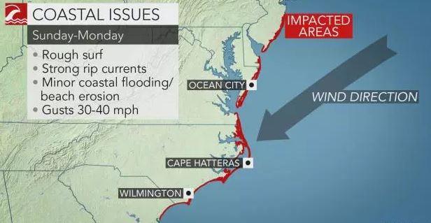 coastal issues