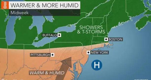 warmer and humid
