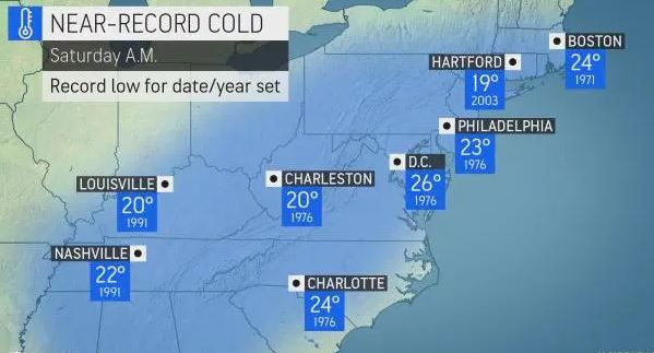 near record cold