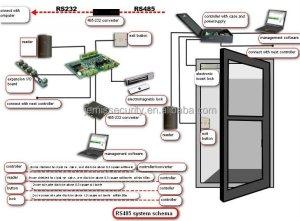 Double Door Access Control System Electric Magic Lock Glass Door Mag Jm380gf  Buy Door