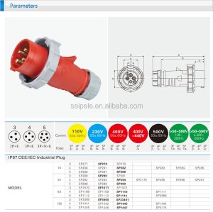 32amp 380v European Standard Round 4pin Power Plug With Ce Approved (sp294)  Buy Power Plug