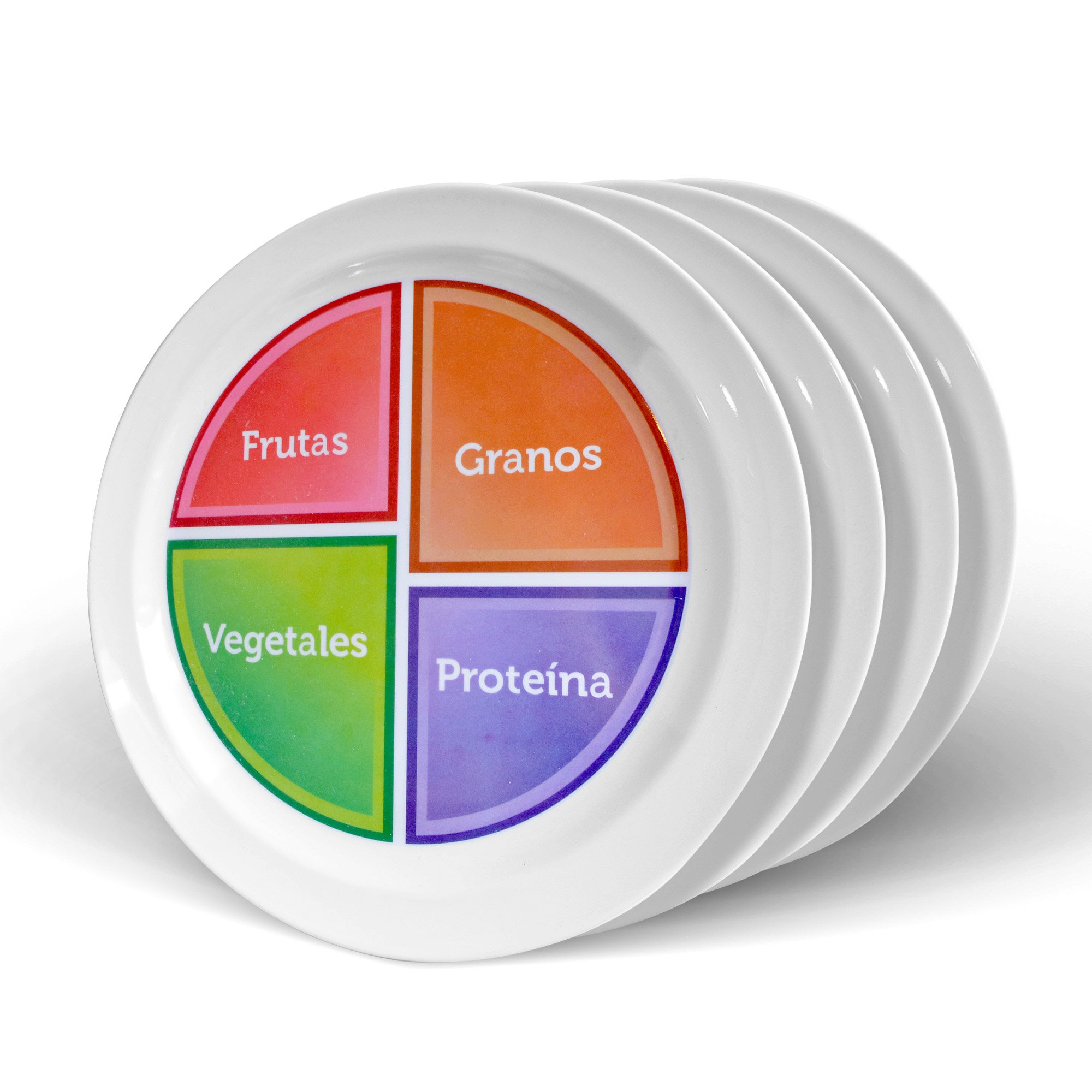 Cheap Food Groups In Myplate Find Food Groups In Myplate
