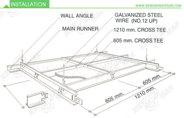 Suspended gypsum board ceiling specification