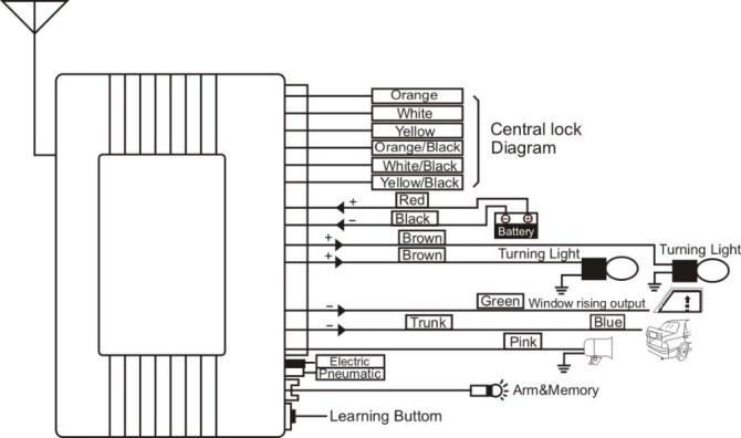 one way car alarm wiring diagram options indexes  begeboy