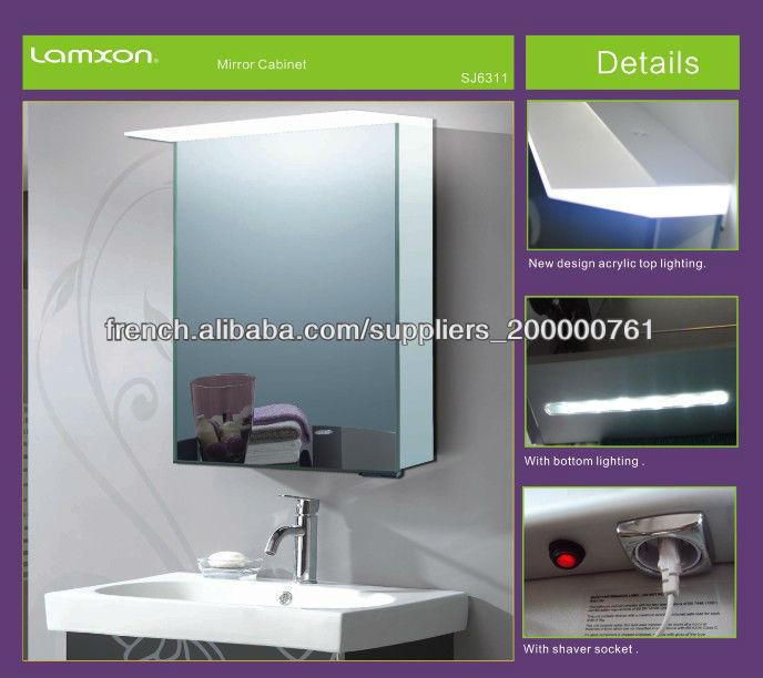 armoire de salle de bain miroir