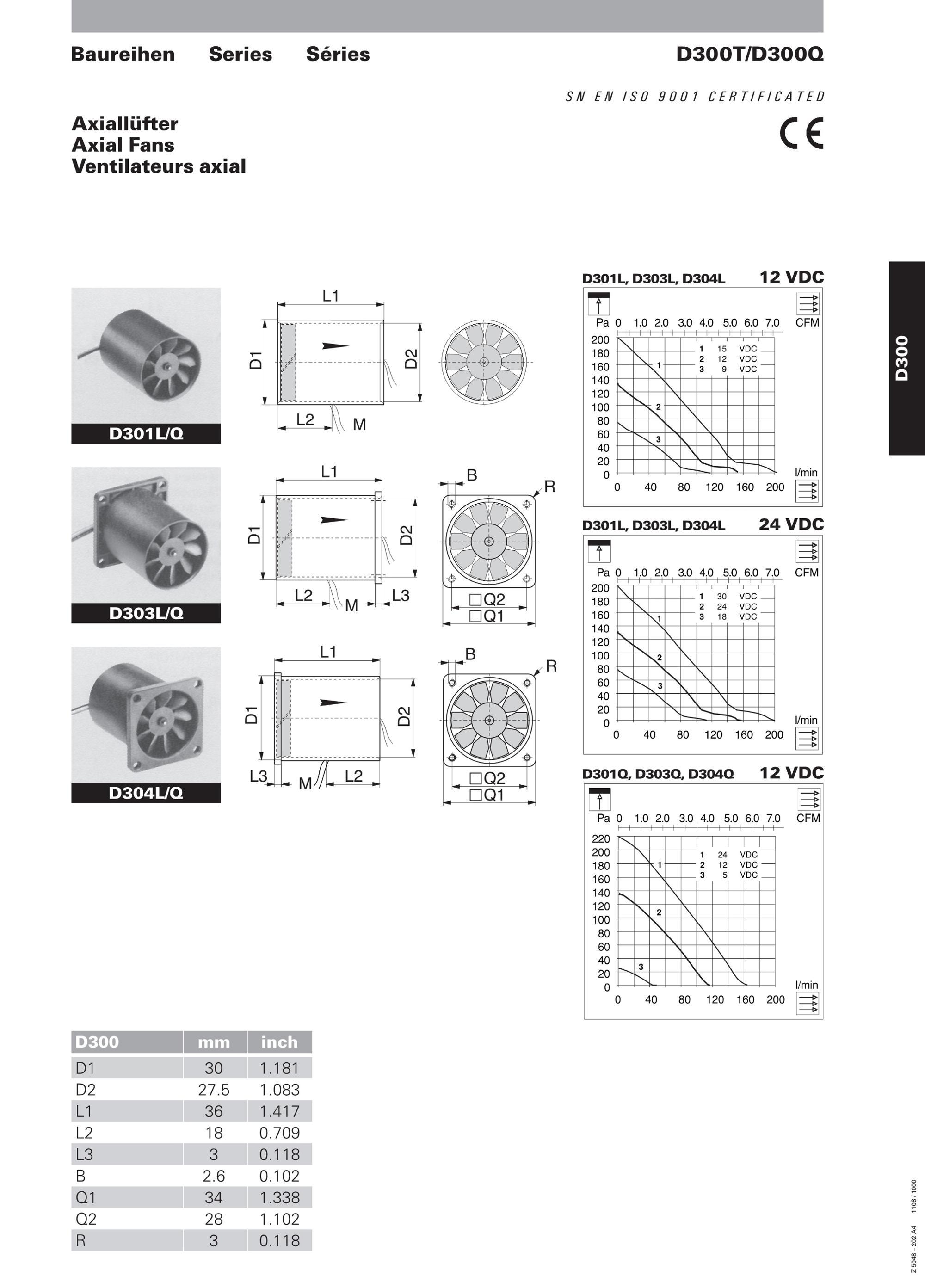 30 36mm 12v 24v Axial Flow Fan Small Mini Dc Motor Fan