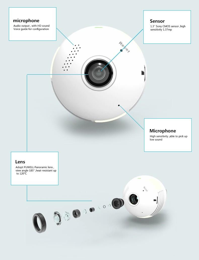 hidden cameras wireless bedroom