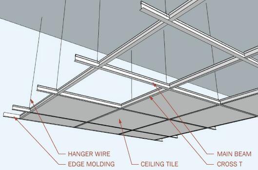 T Runner Ceiling Installation Www Gradschoolfairs Com