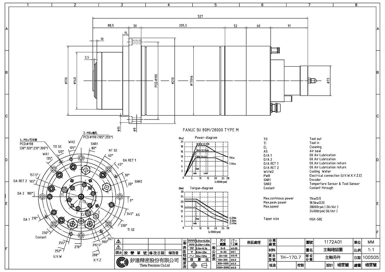 Tool Interface Hsk E50 Mill Machine