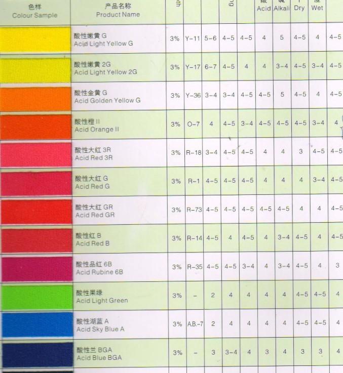 teinture acide portable vert clair pour le cuir colorants a l acide pour tapis buy acide vert clair 25 colorants verts acides colorant en cuir