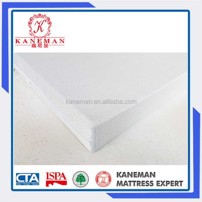 Thin Bunk Bed Mattress Suppliers And