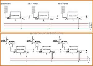 Wholesale 1000W DC24V~45V AC90V140V or 190V260V Grid Tie