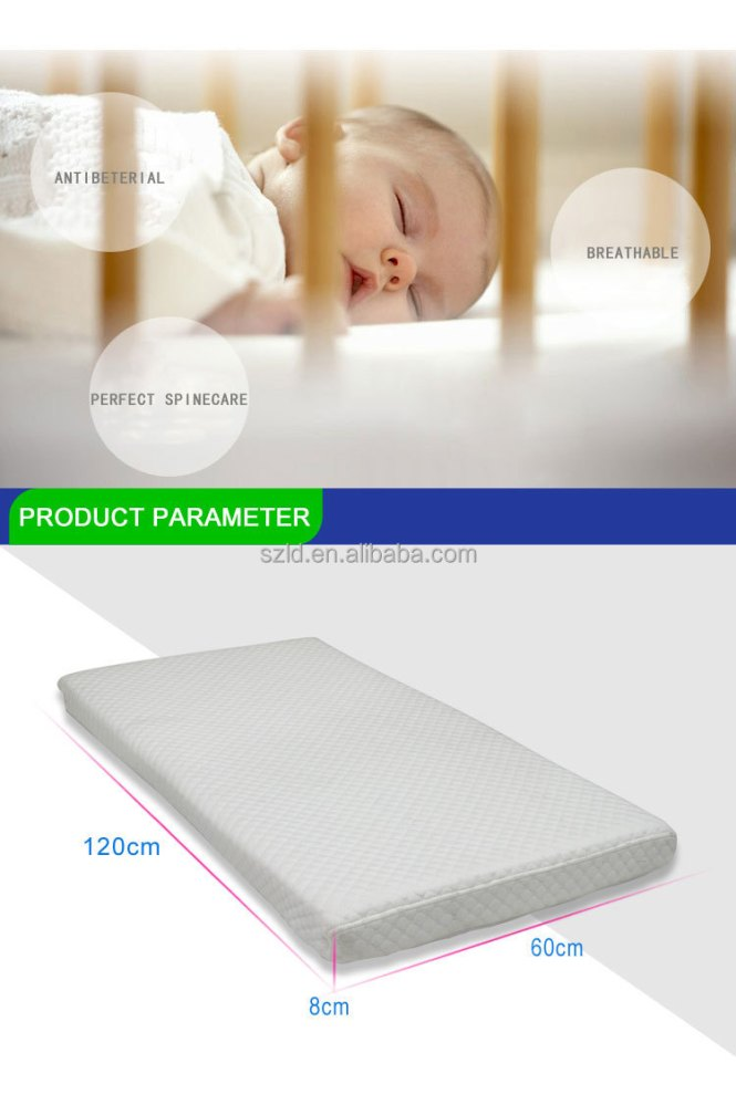 Foam Mattress Topper Breathable Comfortable Soft Baby