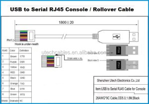 Usb To Rs232 Serial To Rj45 Cat5 Console Adapter Cable For