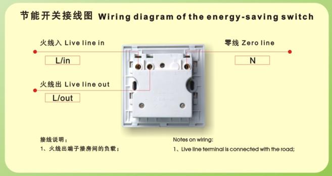 Hotel Energy Saving Wall Switch/inserting Key Card Switch