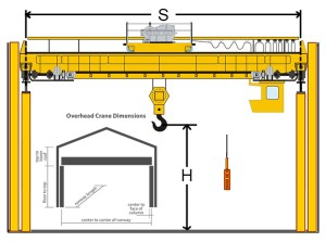 Gantry Crane Circuit Diagram  Somurich