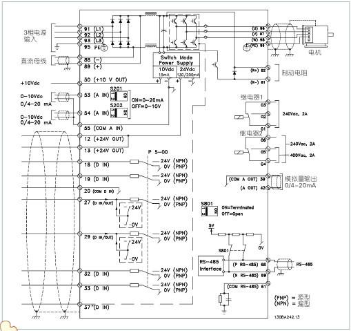 danfoss vfd drive wiring diagram wiring diagram abb vfd drive wiring diagram images th which is the best danfoss vlt