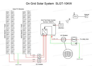 Cost Of Home Solar Power System 10kw Bipv Turnkey Project