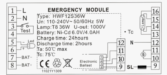 static inverter wiring diagram static image wiring emergency lighting static inverter wiring diagram the wiring on static inverter wiring diagram