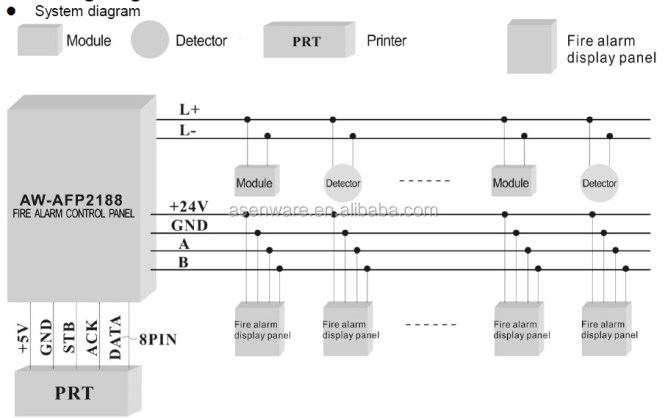 wiring diagram for fire alarm system wiring diagram fire alarm system wiring diagram wirdig