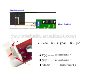 Original 3d Printer Photoelectric Stop Limit Switch Endstop  Buy Limit Switch Endstop