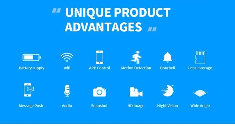 LOOSAFE WiFi Smart Wireless video doorbell 720P PIR Night Vision Doorbell Android IOS Smart Home Intercom doorbell System
