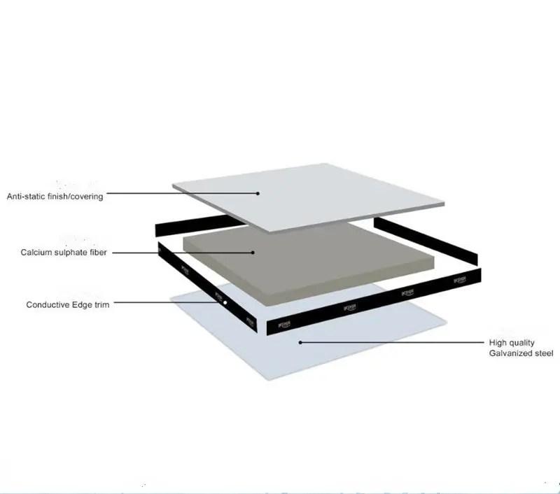 ceramic tile 60x60 raised floor solid panel data center exhibition raised flooring buy ceramic tile 60x60 raised floor data center raised floor