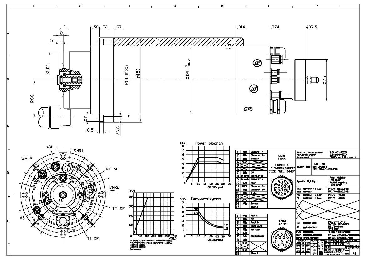 Bt 30 Iso 30 Atc Rpm Spindle Motor
