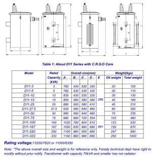 Find transformer price for 138kv single phase power transformer 50kva conventional from china