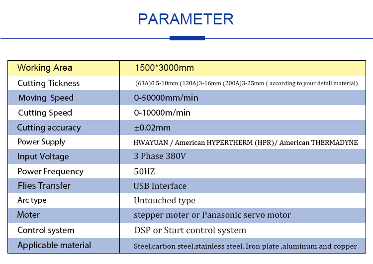 China gantry type CNC plasma cutting machine for aluminum/iron/steel/metal sheets cutting 2