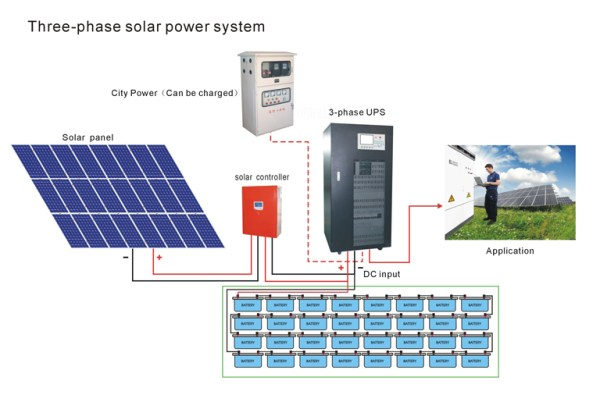 1000 Watt Solar Panel,Solar Panel System Manufactures In ...