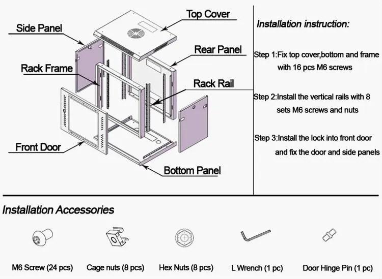wall mount enclosure network switch 3u rack buy network switch 3u rack wall mount enclosure wall mount 3u rack product on alibaba com