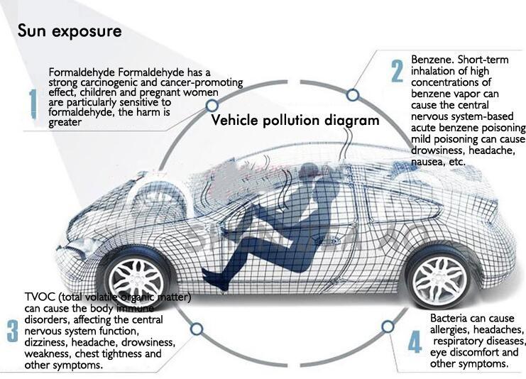 900w Mini DJ Fog Bacteria Atomizing Disinfector Mosquito Steriller Device Smoke Machine for Cars
