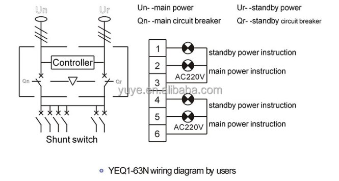 3 phase generator changeover switch wiring diagram the wiring transfer switches simplified practical for understanding transfer switch into the generator position b fig source 3 phase manual changeover