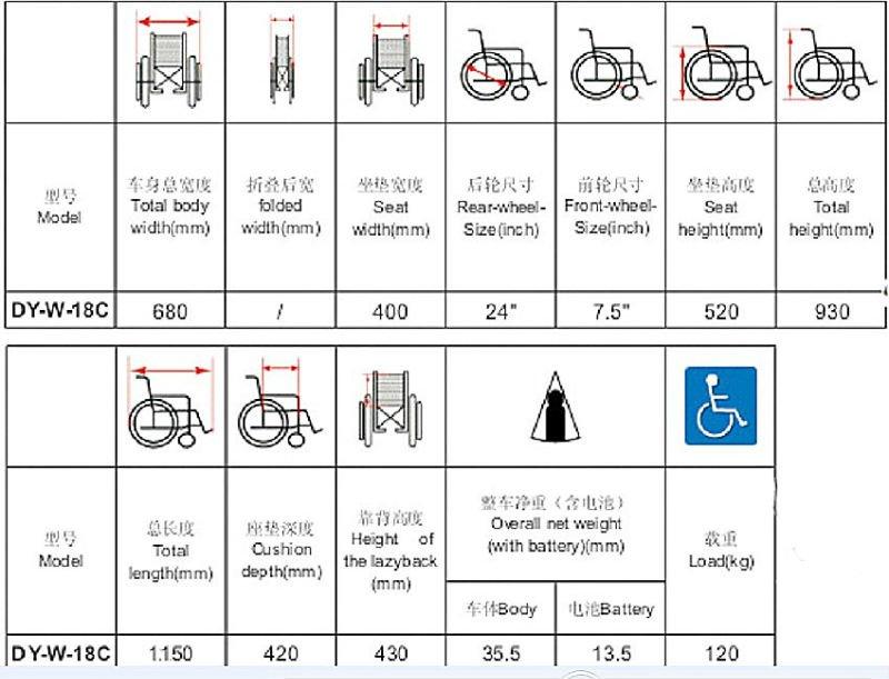 roue moteur electrique sans balais pour fauteuil roulant 24 nouveau utilise et bon marche en chine buy fauteuil roulant electrique roue de
