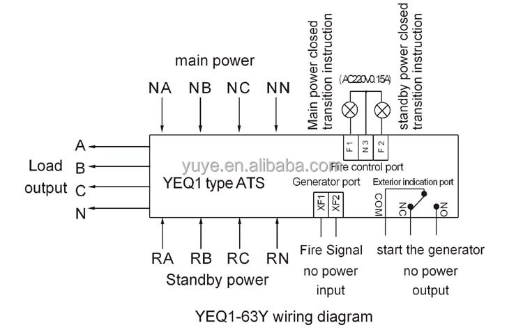 HAGER FUSE BOX - Auto Electrical Wiring Diagram on