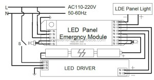 Ce Rohs Approved Led Emergency Lighting Module With 12v