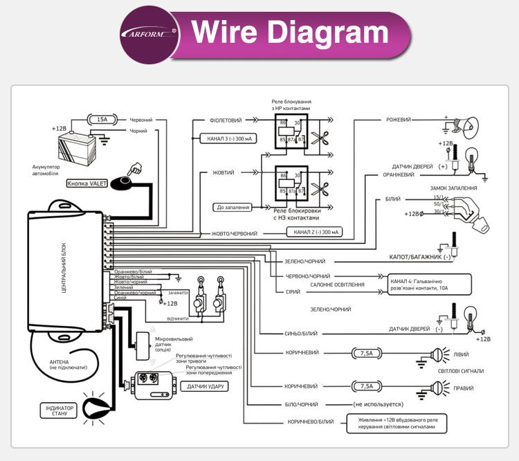 HTB1wNPiHpXXXXc7XpXXq6xXFXXX3 edwards gs 194 heat detector wiring diagram diagram wiring  at creativeand.co