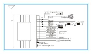 Mfk 285 Keyless Entry System With Remote Control  Buy Mfk