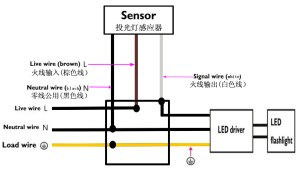 Ip54 Microwave Motion Sensor Switch Outdoor Lighting Sensor Module  Buy Pir Motion Sensor