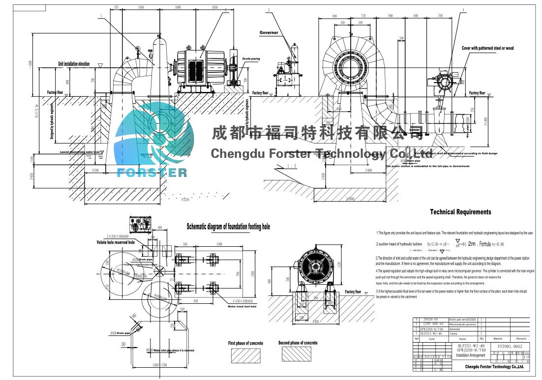 Hot Sale Factory Price 1 5mw 2mw 3mw 5mw Water Power Low