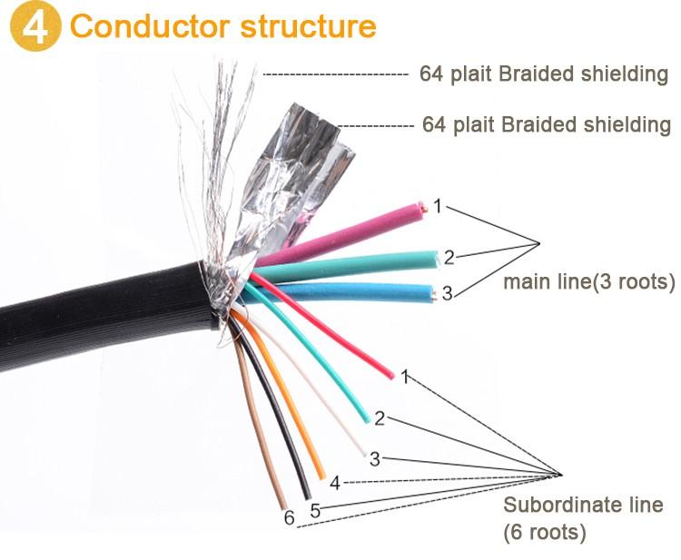 Vga Monitor Cable Wiring Diagram - Wiring Diagram