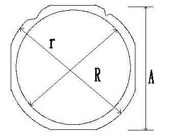 Wafer Ring Frame Size | Fachriframe co