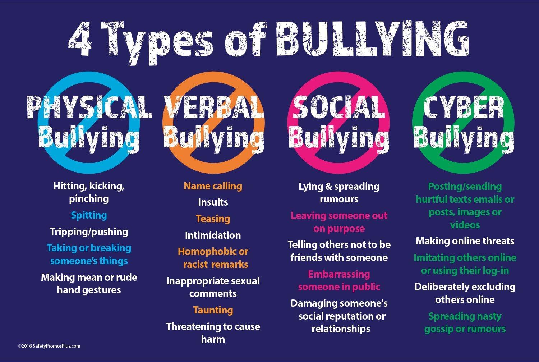 Buy Bullying Poster