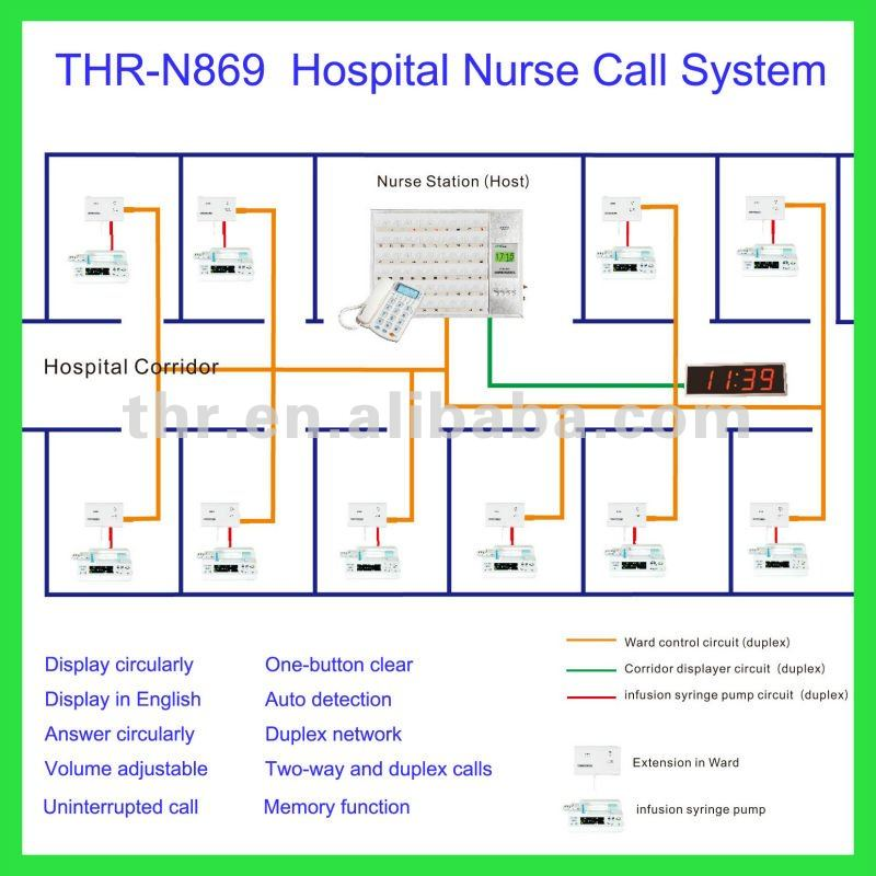 Tektone Nurse Call Wiring Diagram  Somurich