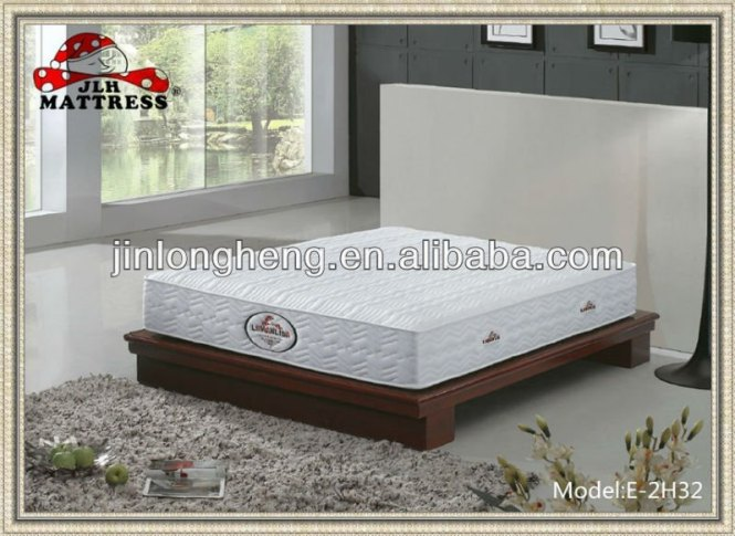 Magnetic Mattress Prices Supplieranufacturers At Alibaba