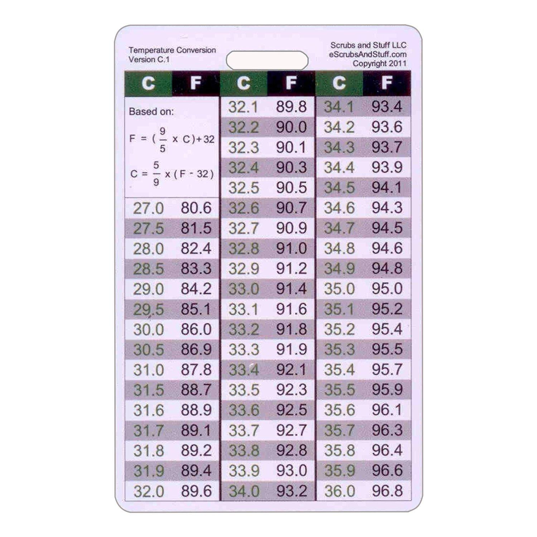 Buy Temperature Conversion Chart Vertical Badge Id Card