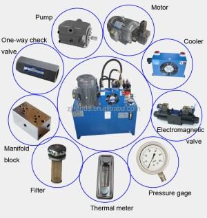 Hydraulic Power Unit With Fan Cooler  Buy Hydraulic Power Unit,Hydraulic,Hydraulic Power