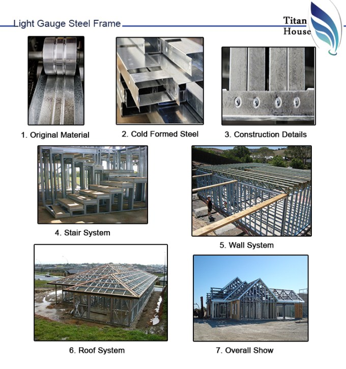 steel framing australia | Frameviewjdi.org